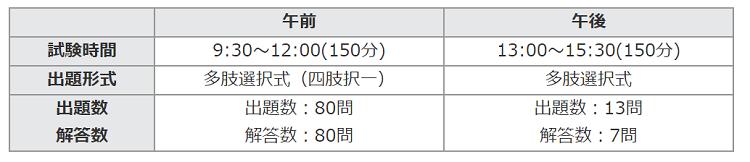 study-fe-exam2