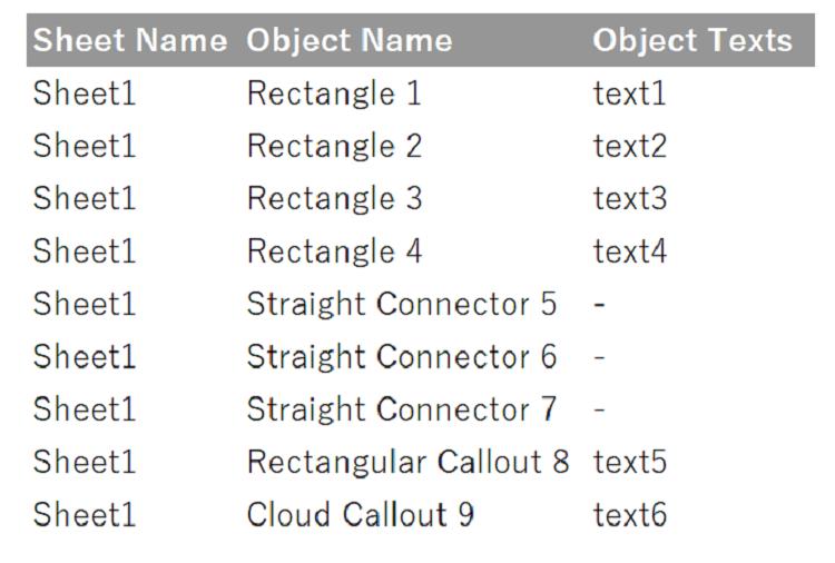 excel-vba-tool-shape-object-list5