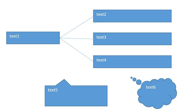 excel-vba-tool-shape-object-list2